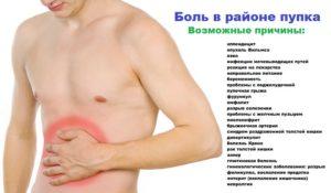 рези в кишечнике